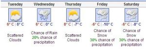 incheon-weather-forecast
