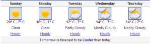 san-francisco-weather-forecast